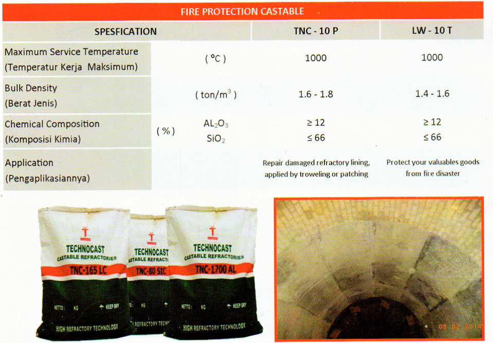 TECHNOCAST FIRE PROTECTION CASTABLE