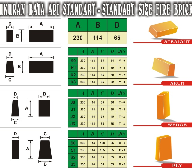 Ukuran & Gambar Fire Brick SK-34